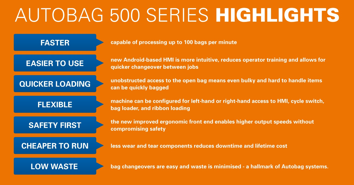 Autobag 500 Series Highlights Infographic
