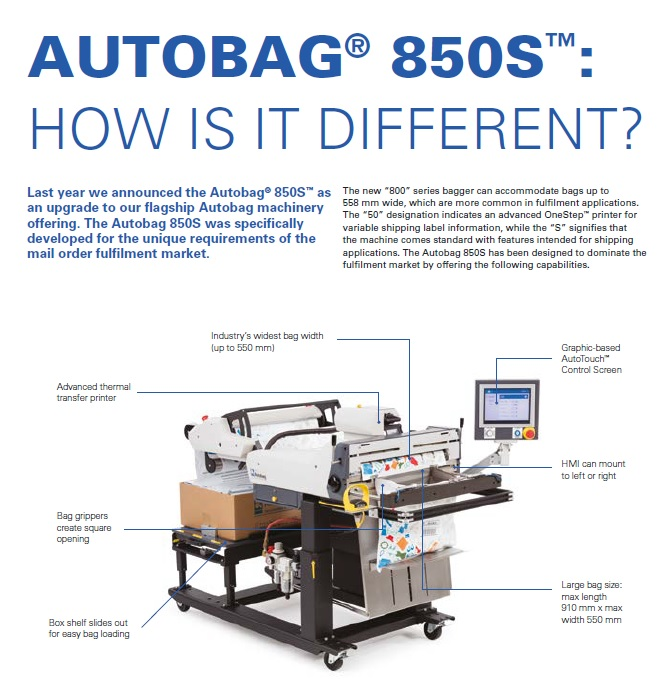 Infographic showing the Autobag 850S bagger