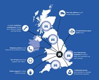 Infographic: Our nationwide support network of field service engineers also offers these services